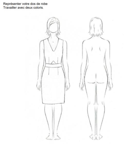 Exemple illustration graphique (source : site Eduscol.education.fr)